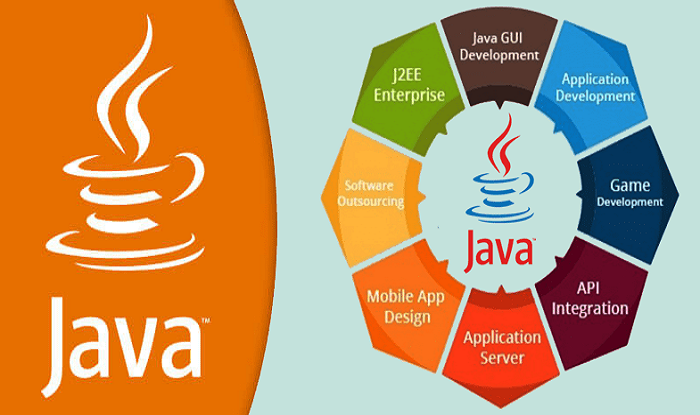 Java Training Institute in Jaipur